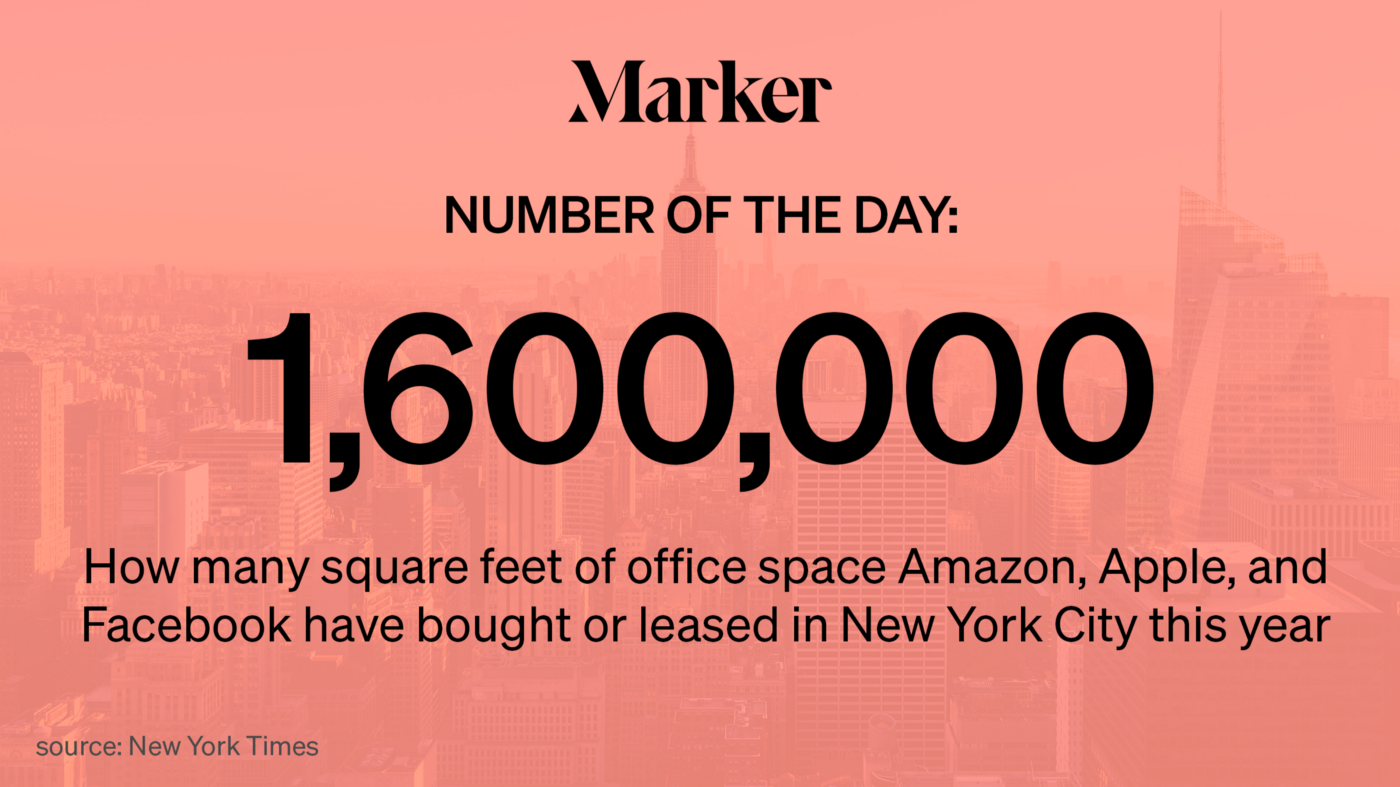 1.6 Million—How many square feet of office space Amazon, Apple, and Facebook have bought or leased in NYC this year.