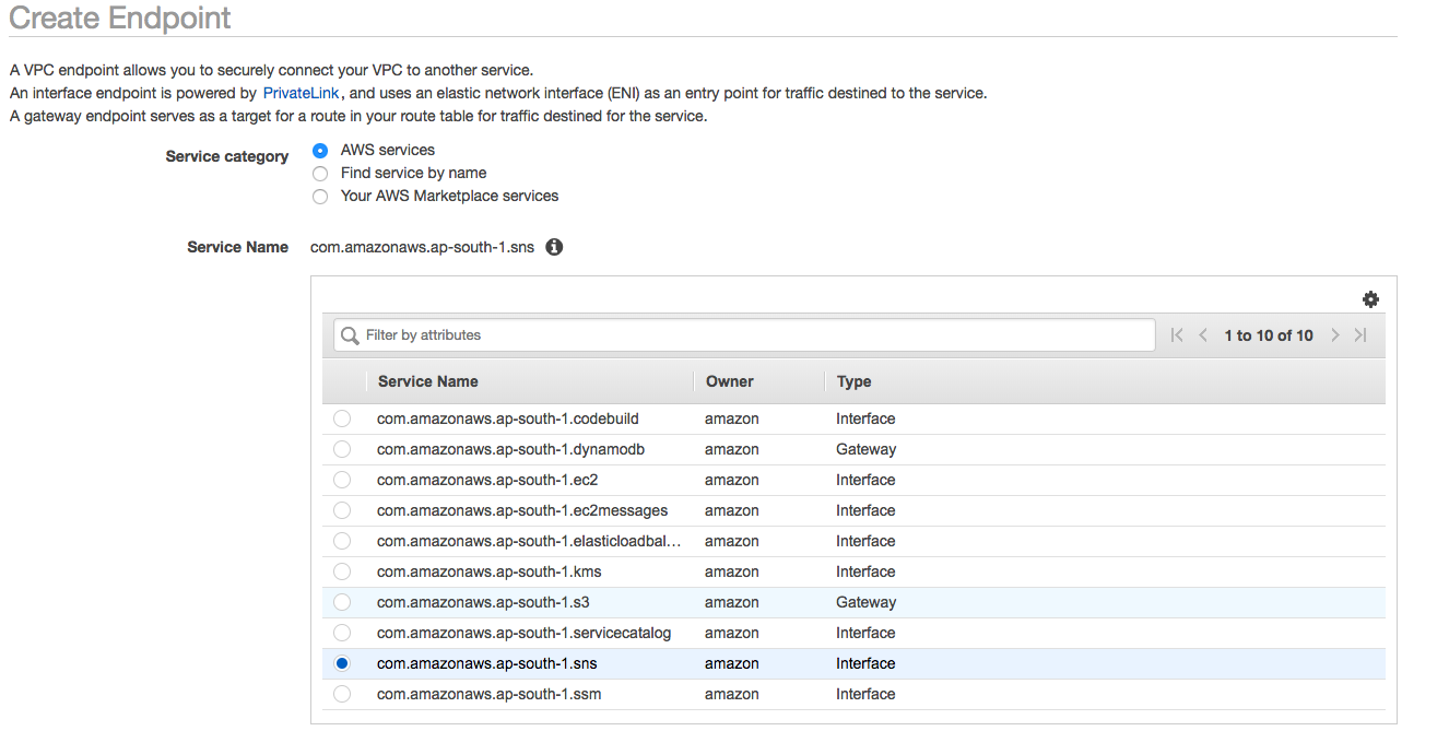 AWS VPC Endpoints: Introduction - Tensult Blogs - Medium