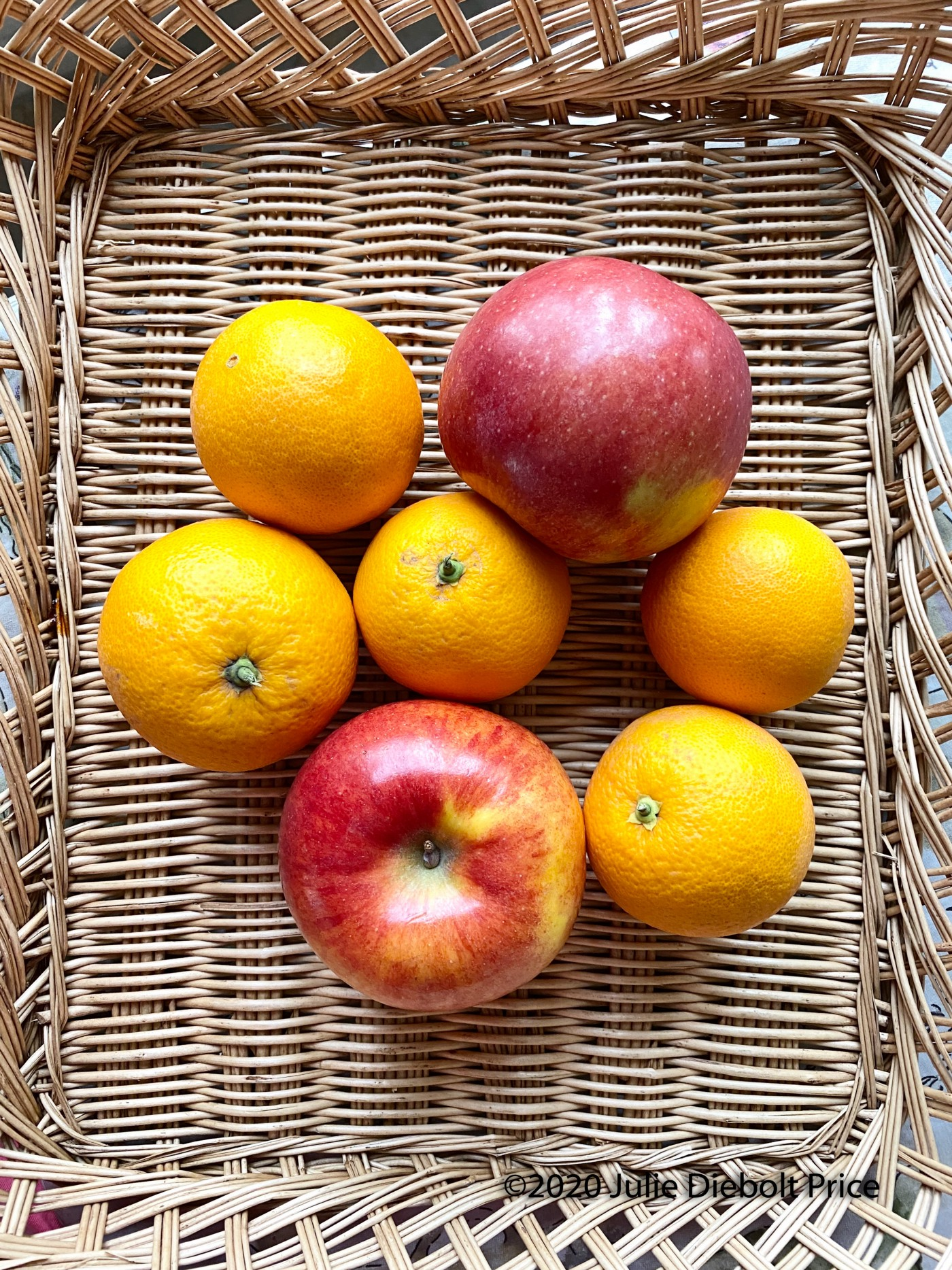 A basket of apples and oranges—mixing apples and oranges