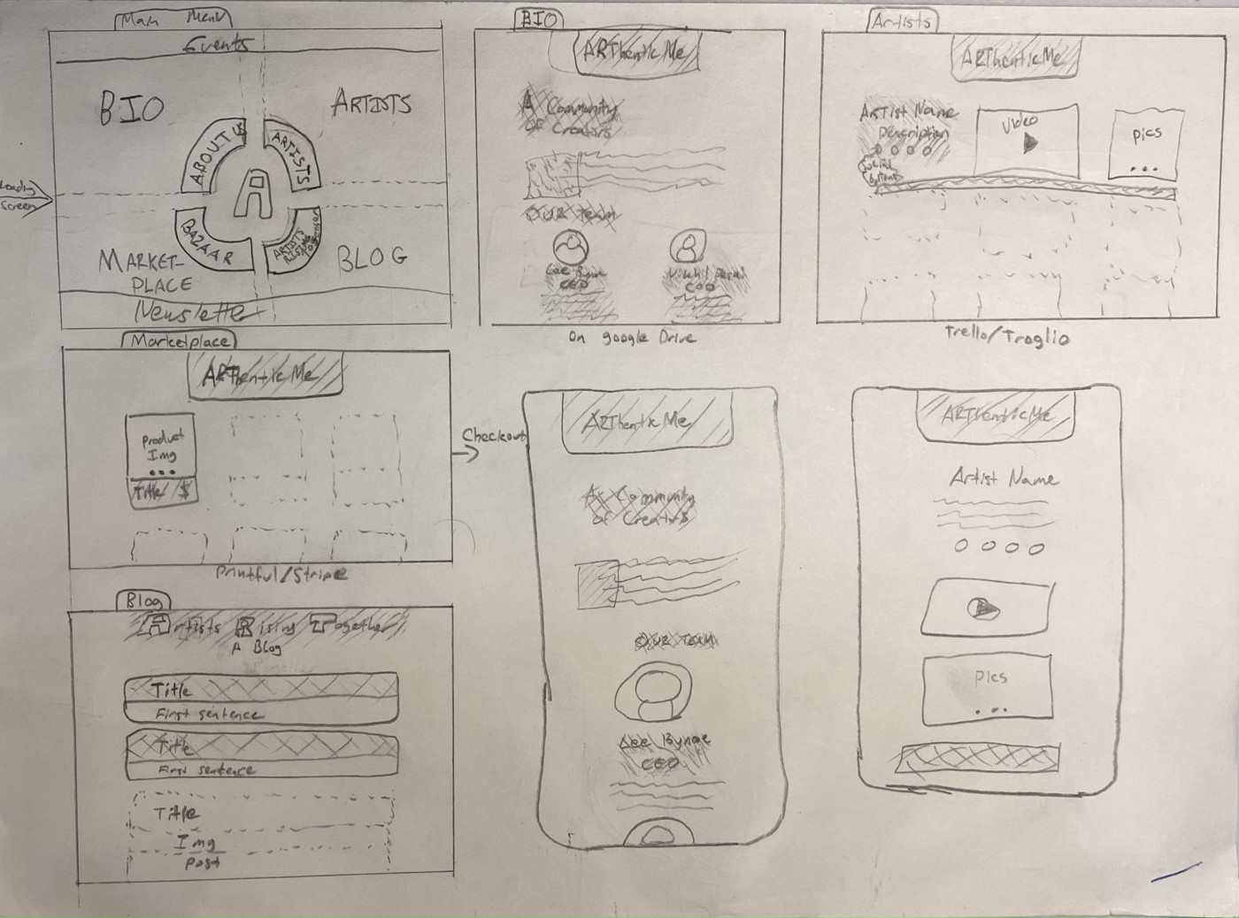 A paper wireframe of a website