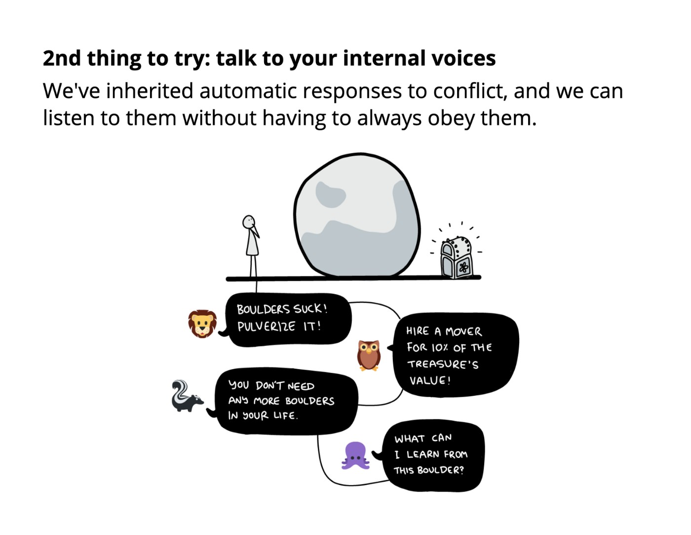 2nd thing to try: talk to your internal voices
