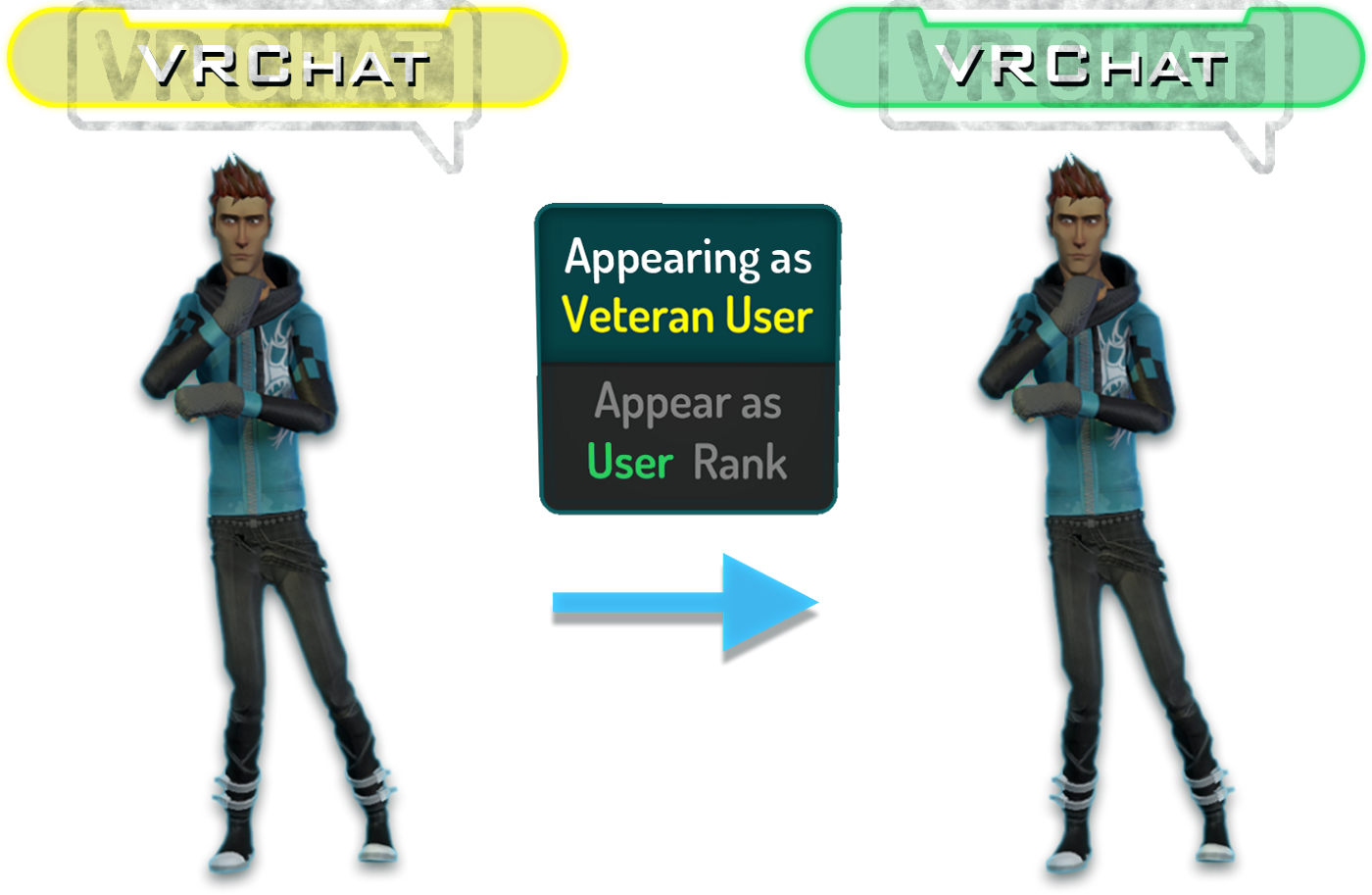 VRChat Safety and Trust System - VRChat - Medium