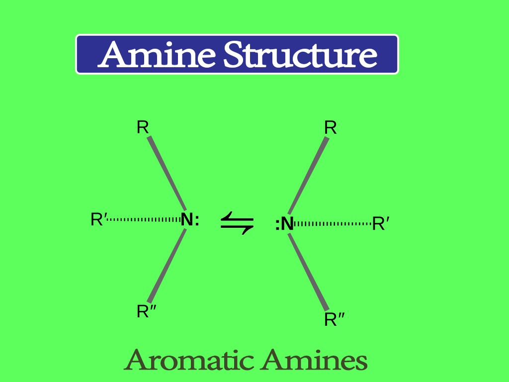 Amine Properties and Uses