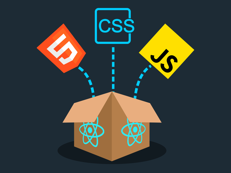 Funneling HTML, CSS, and JavaScript into React.js