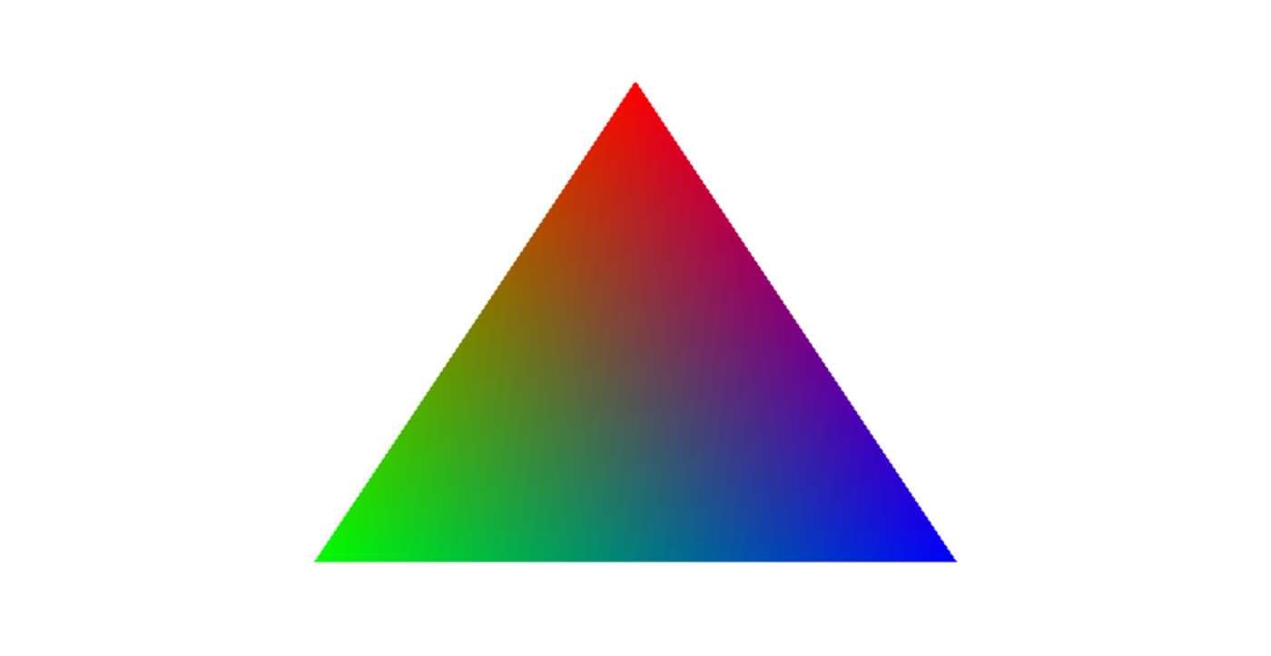 Draw the first triangle: NDC, Shader, VAO - jack06215researchnotes