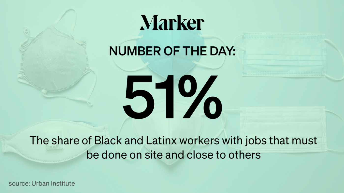 51% — The share of Black and Latinx workers with jobs that must be done on site and close to others
