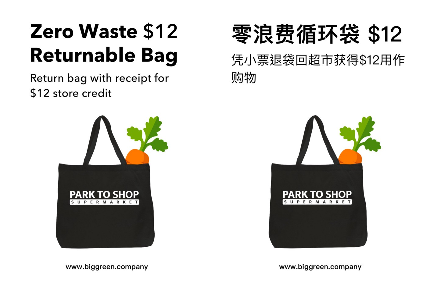 Zero Waste Bag - Return bag with receipt for full store credit