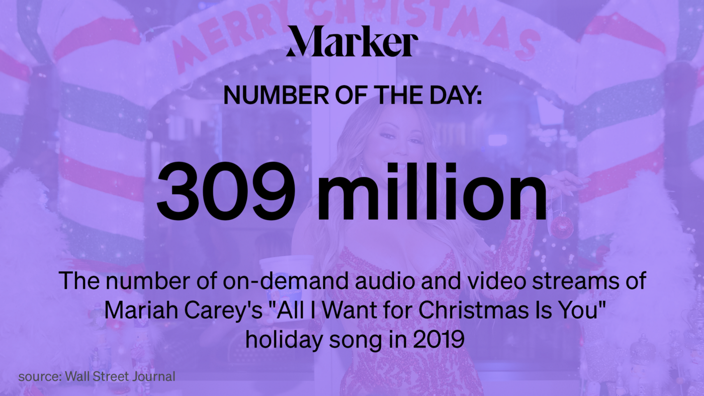 "309 million —# of on-demand audio and video streams of Mariah Carey's ""All I Want for Christmas Is You"" holiday song in 2019"