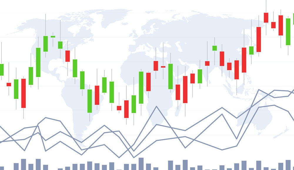open high low trading strategy