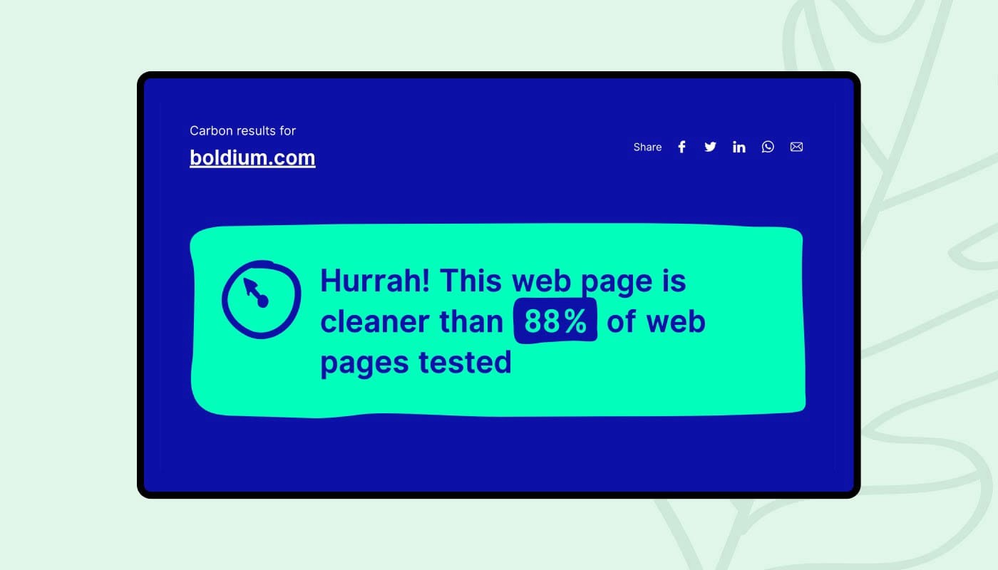 Results from websitecarbon.com for Boldium's new homepage, cleaner than 88 percent of web pages tested.