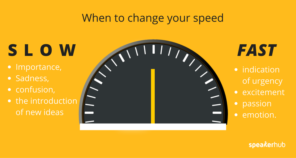 Your speech pace: guide to speeding and slowing down