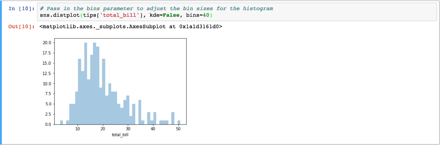 Day (2) — DS — How to use Seaborn for Distribution Plots