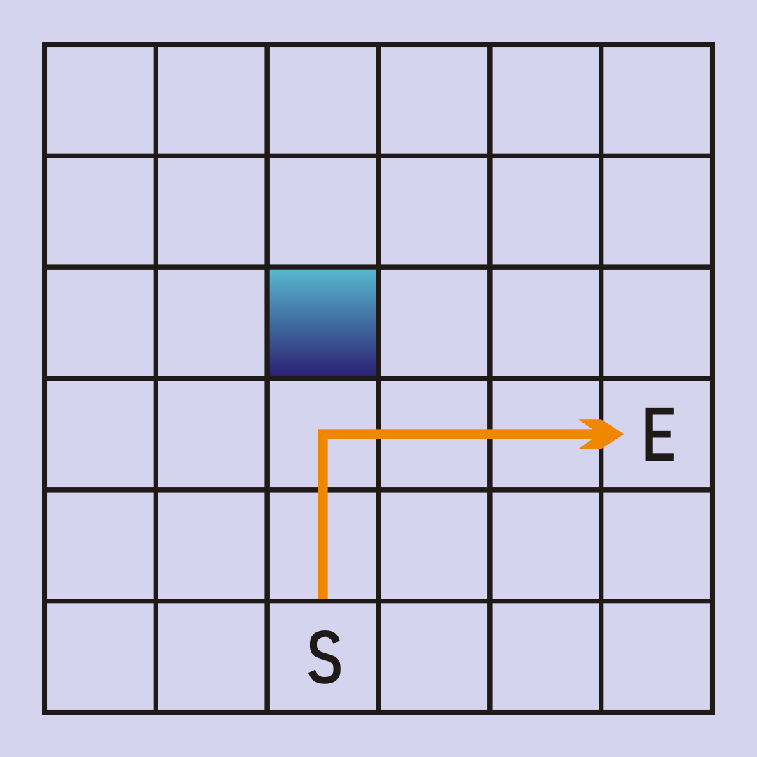 Shortest Distance Between Two Cells In A Matrix Or Grid Python