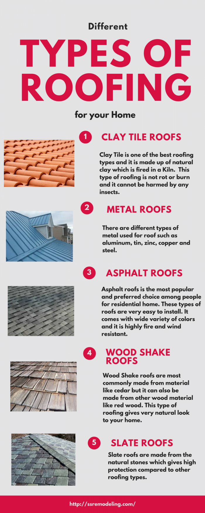 Types Of Roofing And Materials