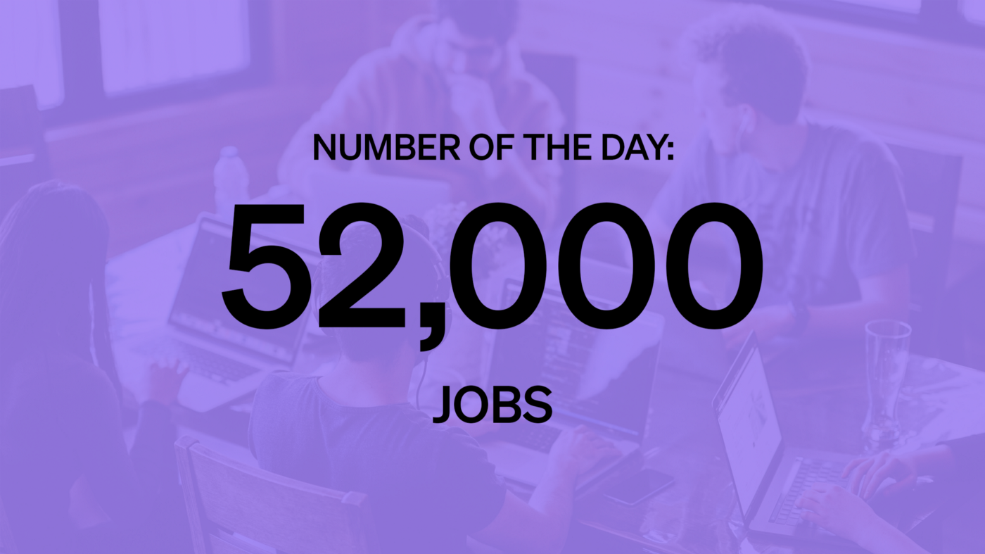 """A graphic of employees at a startup with the text """"Number of the Day: 52,000 Jobs"""" superimposed over the image."""