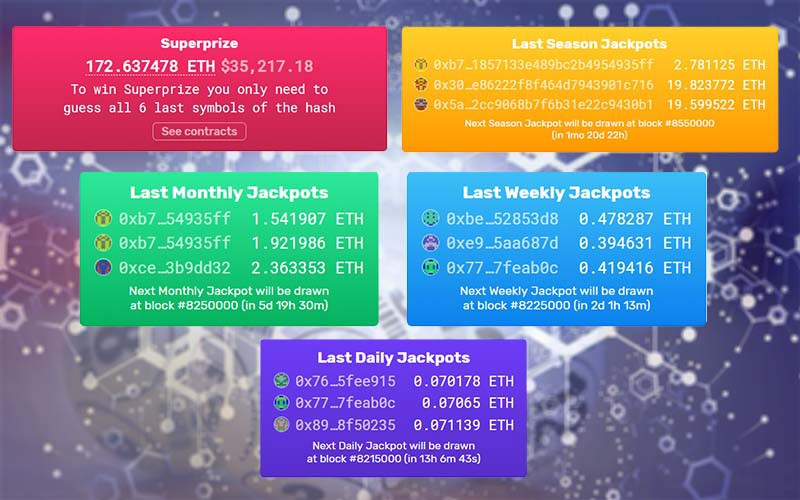 Lottery Powered by Smart Contracts, Provably fair and Cryptographically Secured