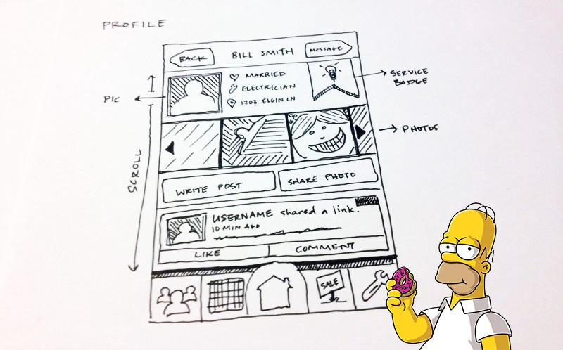 A Screen Sketch with Homer Simpson in the foreground, munching on a doughnut.
