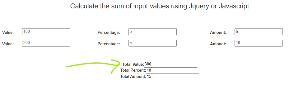 How To Auto Calculate The Sum Of Input Values Using Jquery Or Javascript