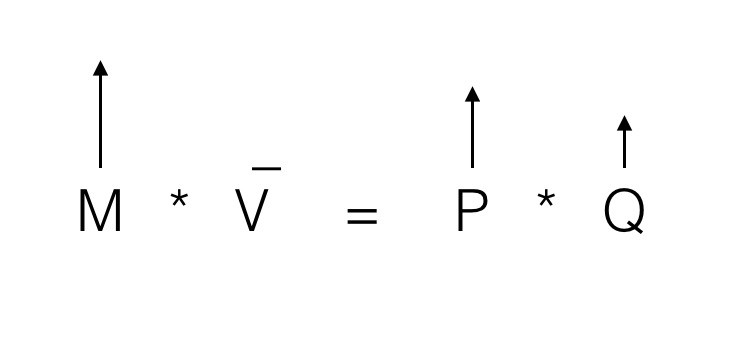 MV=P…Que? Love and Circularity in the Time of Crypto