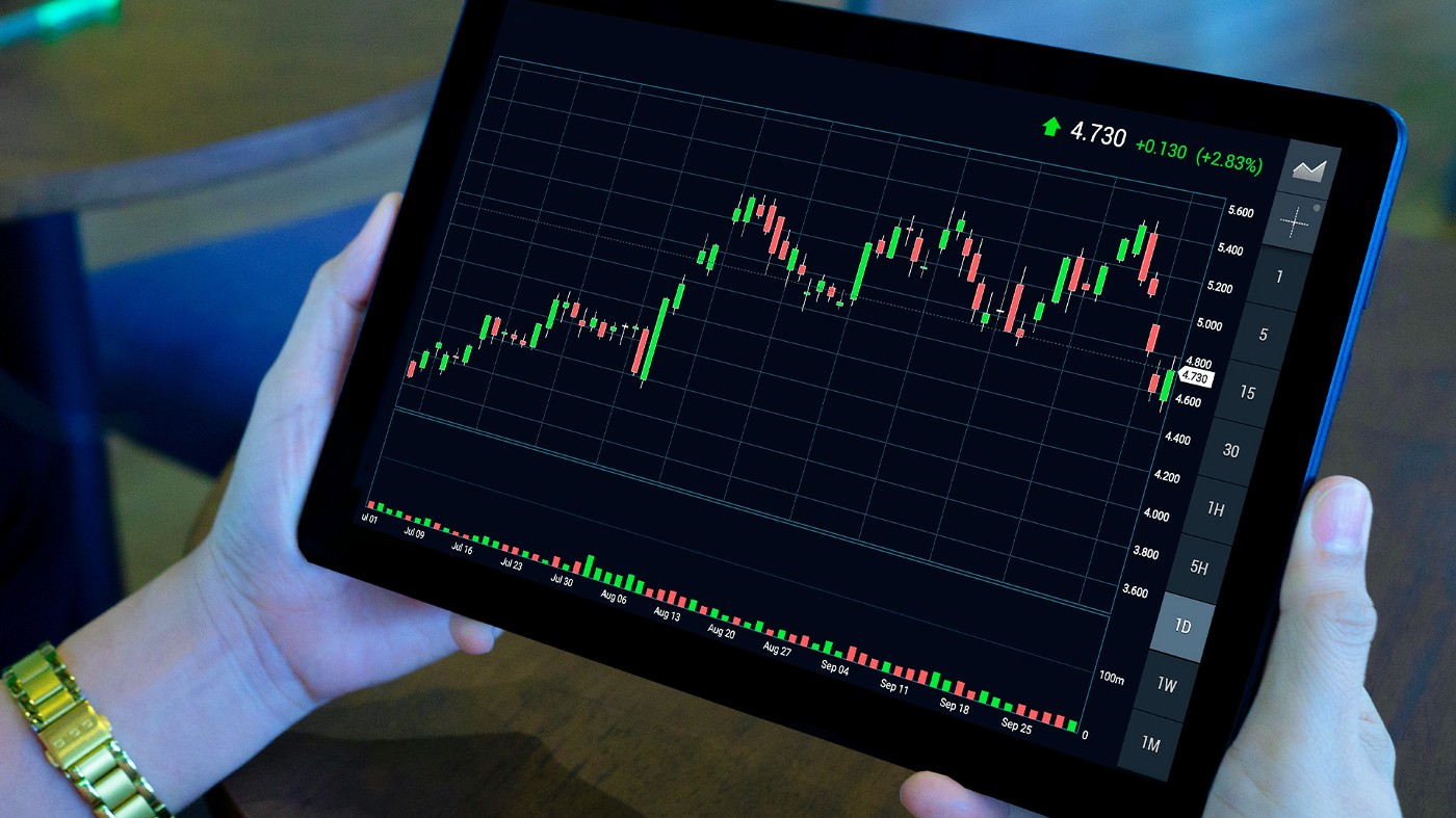 How to Trade Indices: Simple Trading Guide