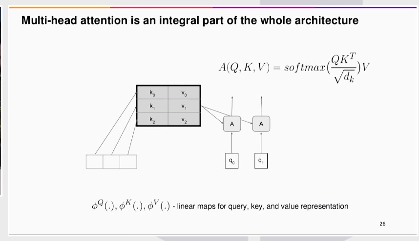 Archived Post ] Understanding and Applying Self-Attention for NLP