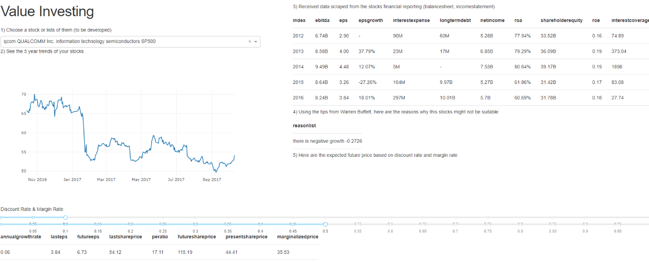 Value Investing Dashboard with Python Beautiful Soup and Dash Python