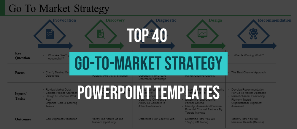 Top 40 Go-to-Market Strategy PowerPoint Templates for the Perfect Product Launch