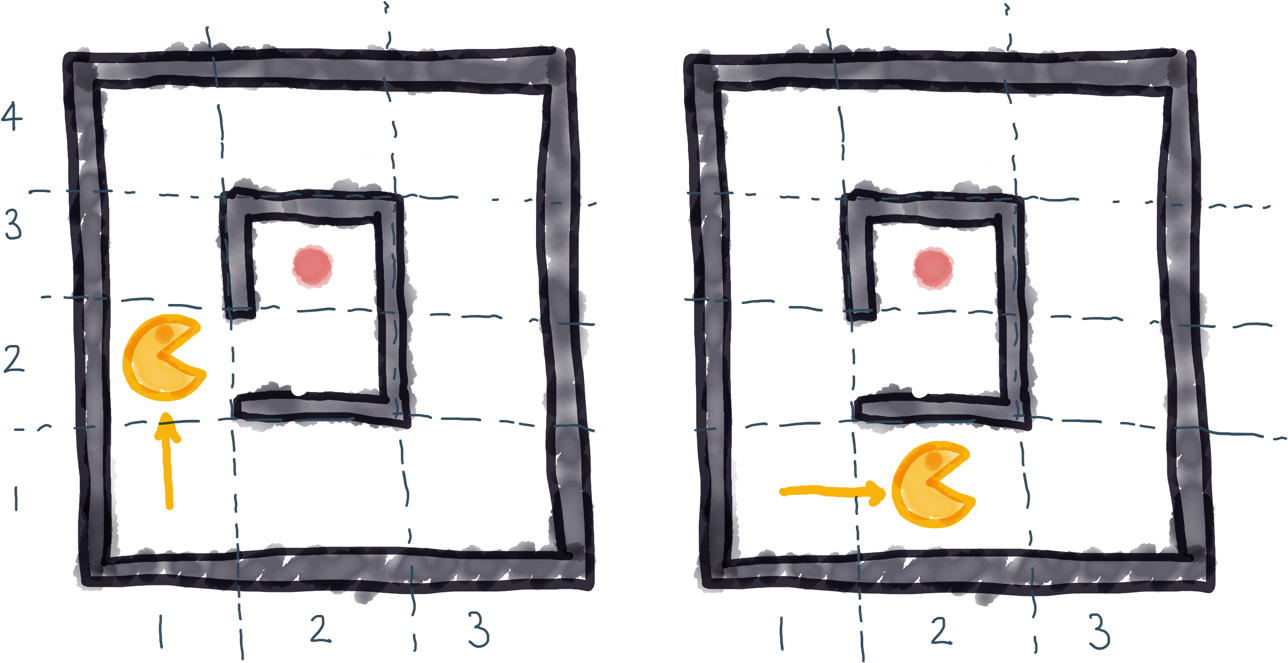 AI — Teaching Pacman To Search With Depth First Search