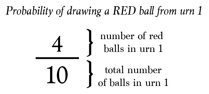 Can You Solve This Intro Probability Problem? - Math Hacks