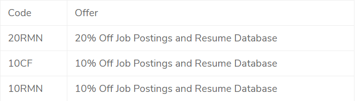 How To Post A Job On Careerbuilder Pricing And Coupons By Recooty The Easiest Recruiting Software Medium