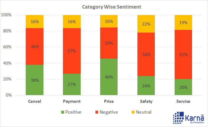 Sentiment Analysis: Concept, Analysis and Applications