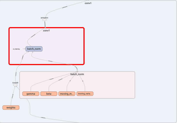 How to use Tensorflow Graph with OpenCV DNN module