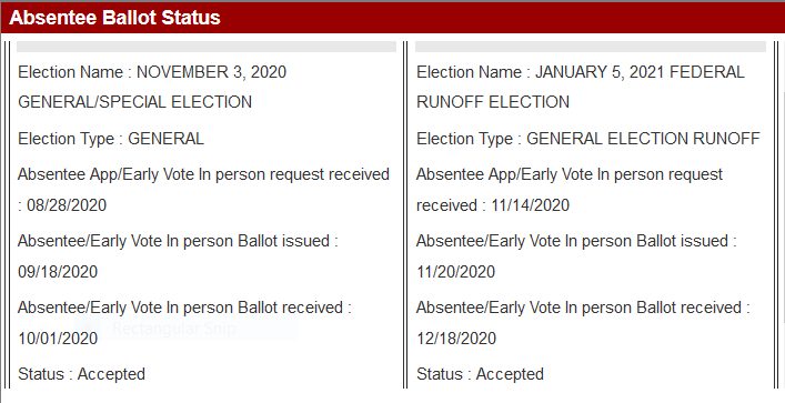 Author's absentee ballot status for November 3, 2020 election and January 5, 2021 runoff