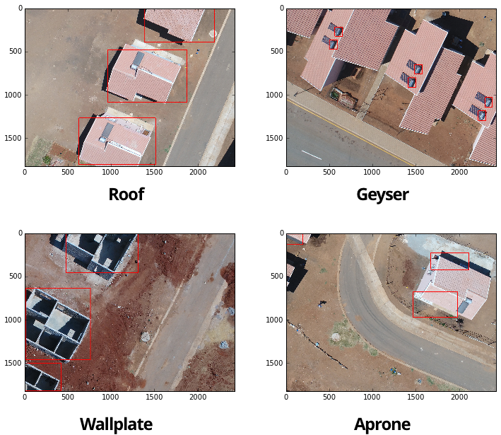 How to easily do Object Detection on Drone Imagery using
