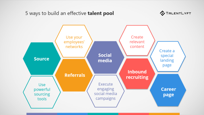 How to Build an Effective Talent Pool: 5 Easy Ways - HR Blog