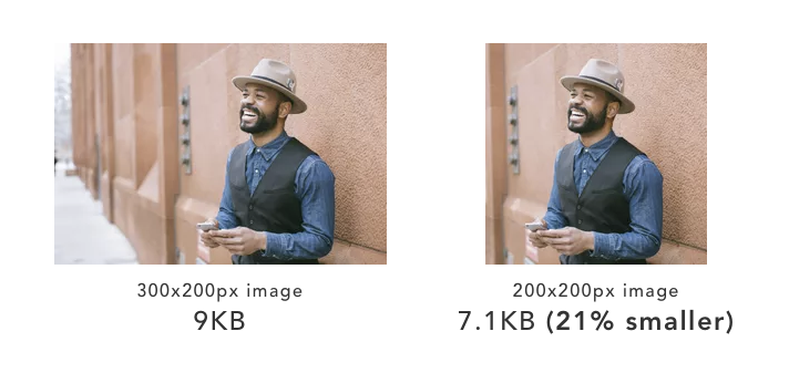 5 steps to speed up your image heavy website - codeburst