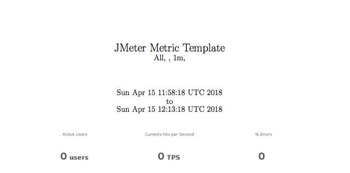 Load Testing With Jmeter On Kubernetes and OpenShift