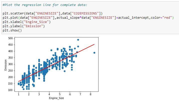 Figure 88: Plotting the data on the scatterplot with the regression line.