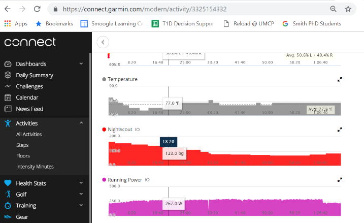 How to View CGM Data on a Garmin Watch or Bike Computer
