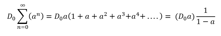 Proving the Gordon Growth Model: Geometric Series and Their