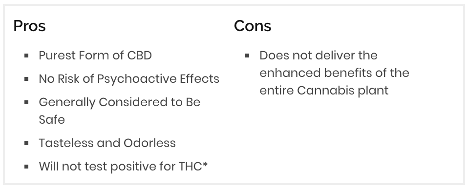The pros and cons of CBD oil