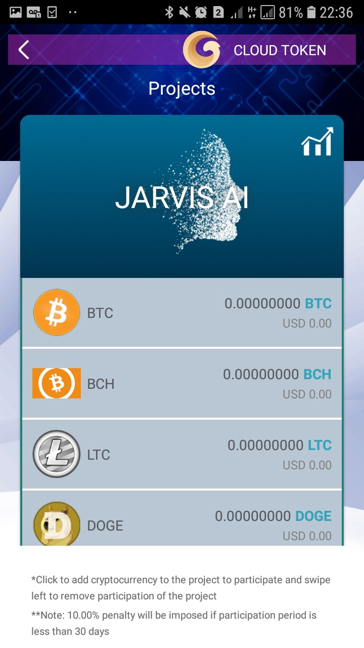 How to make $500 worth of Bitcoin and Alt-coins per day by