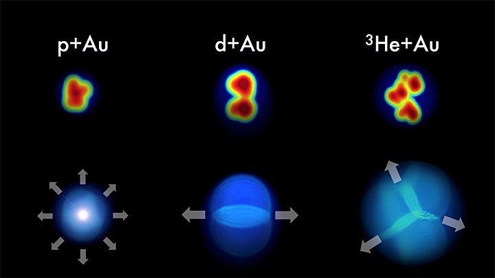 Researchers recreate hot-dense quark and gluon 'soup' which