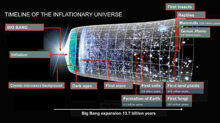 Ancient Aliens: Evidence of Stephen Hawking's Claim that