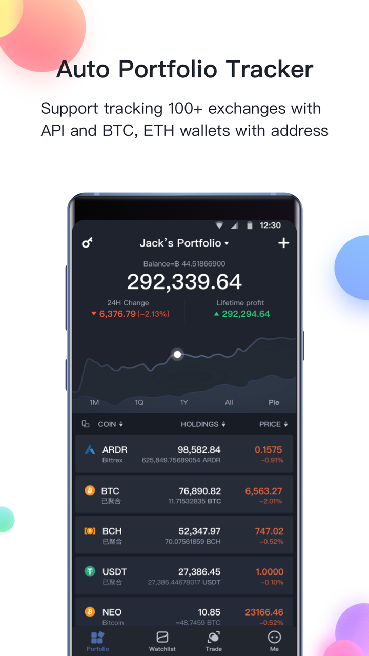 Amazing Binance app assistant, a better all-in-one trading