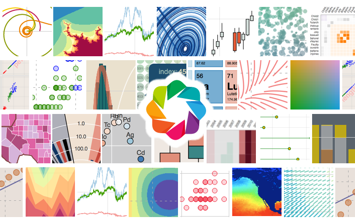 We need more Interactive Data Visualization tools (for the