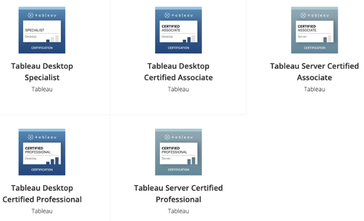 certification tableau medium path paths currently offers