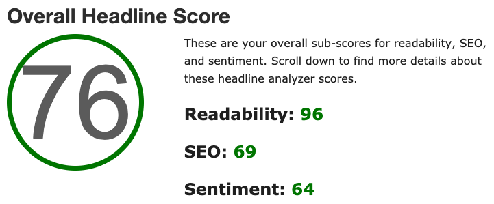 Headline Analyzer helping write headlines with a score for Readability, SEO and Sentiment.