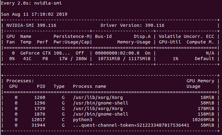 The 4 best command line tools for monitoring your CPU, RAM