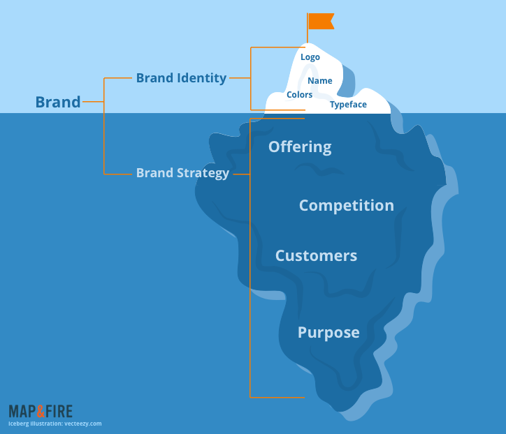 cheaper c1025 66c30 4 Questions That Will Strengthen Your Brand's Iceberg